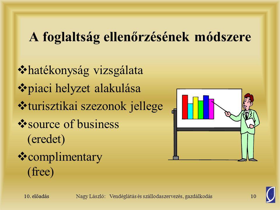 10. előadás10Nagy László: Vendéglátás és szállodaszervezés, gazdálkodás10. előadás10 A foglaltság ellenőrzésének módszere  hatékonyság vizsgálata  p