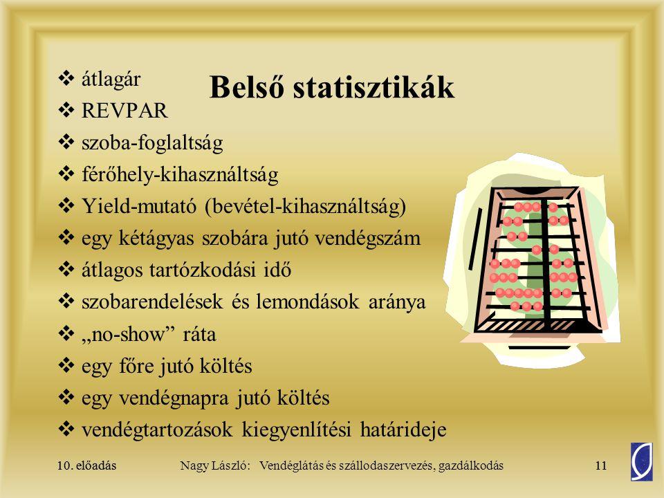 10. előadás11Nagy László: Vendéglátás és szállodaszervezés, gazdálkodás10. előadás11 Belső statisztikák  átlagár  REVPAR  szoba-foglaltság  férőhe