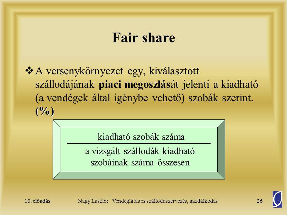 10. előadás26Nagy László: Vendéglátás és szállodaszervezés, gazdálkodás10. előadás26 Fair share (%)  A versenykörnyezet egy, kiválasztott szállodáján