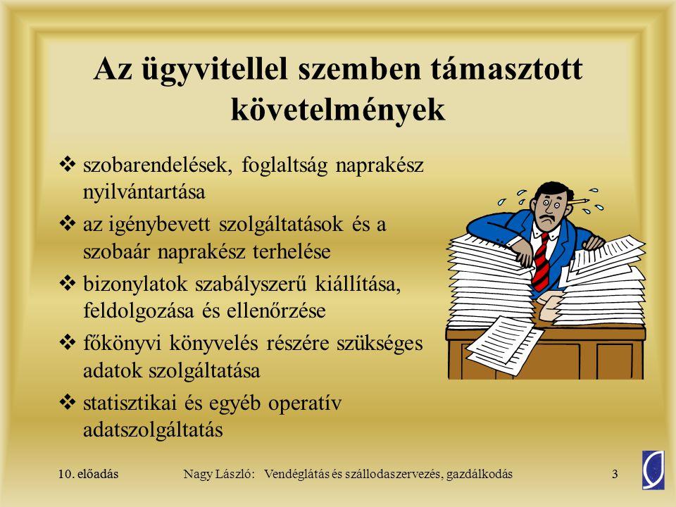 10. előadás3Nagy László: Vendéglátás és szállodaszervezés, gazdálkodás10. előadás3 Az ügyvitellel szemben támasztott követelmények  szobarendelések,