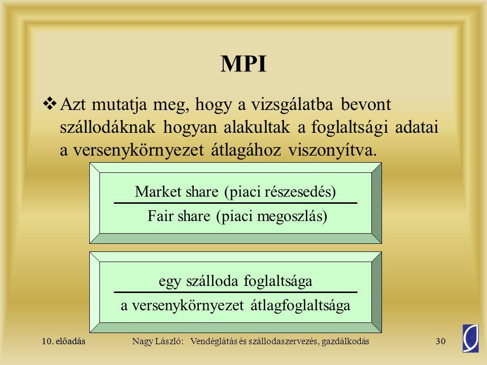 10. előadás30Nagy László: Vendéglátás és szállodaszervezés, gazdálkodás10. előadás30 MPI  Azt mutatja meg, hogy a vizsgálatba bevont szállodáknak hog