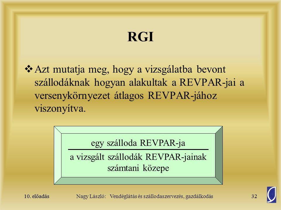 10. előadás32Nagy László: Vendéglátás és szállodaszervezés, gazdálkodás10. előadás32 RGI  Azt mutatja meg, hogy a vizsgálatba bevont szállodáknak hog