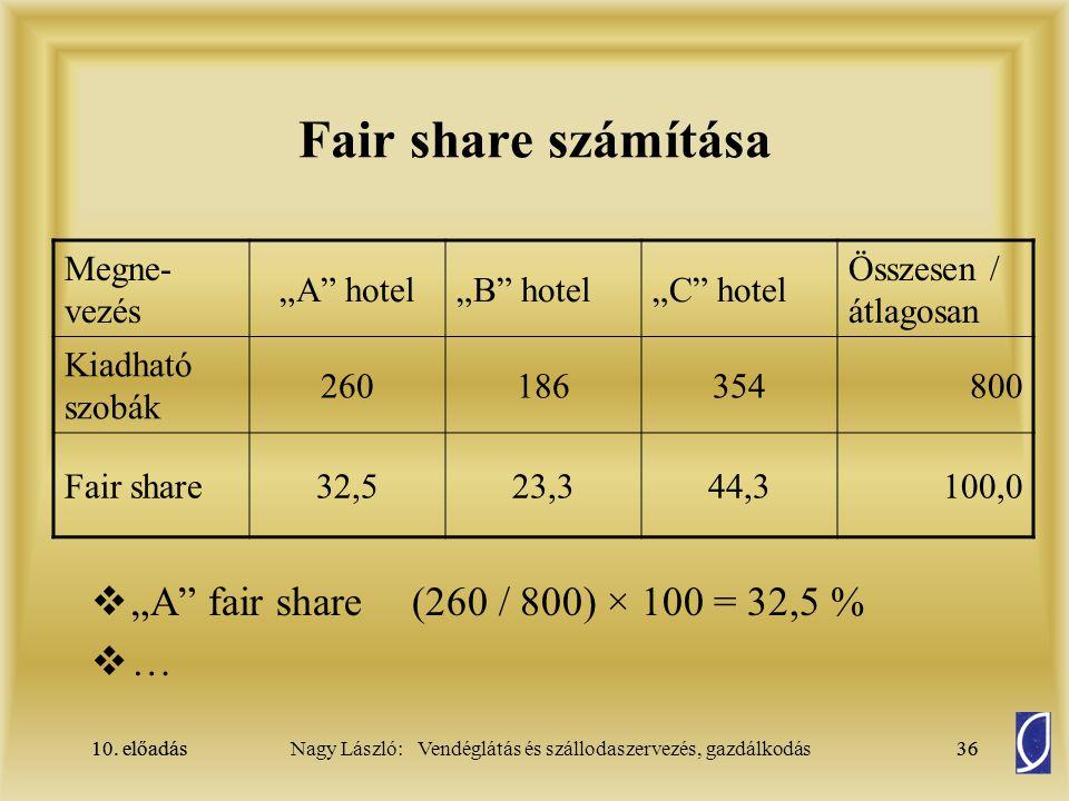 """10. előadás36Nagy László: Vendéglátás és szállodaszervezés, gazdálkodás10. előadás36 Fair share számítása  """"A"""" fair share(260 / 800) × 100 = 32,5 % """