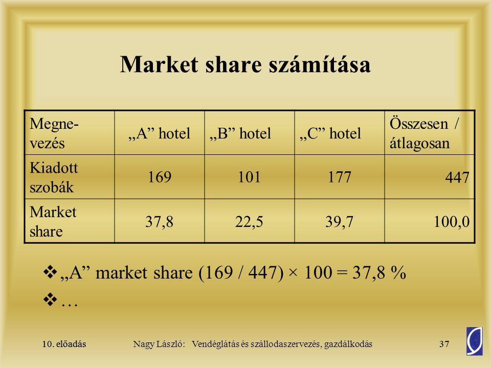 """10. előadás37Nagy László: Vendéglátás és szállodaszervezés, gazdálkodás10. előadás37 Market share számítása  """"A"""" market share (169 / 447) × 100 = 37,"""
