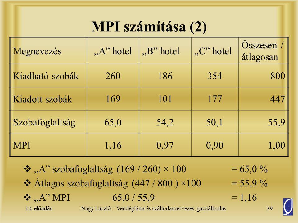 """10. előadás39Nagy László: Vendéglátás és szállodaszervezés, gazdálkodás10. előadás39 MPI számítása (2)  """"A"""" szobafoglaltság (169 / 260) × 100 = 65,0"""