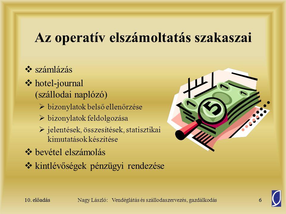 10. előadás6Nagy László: Vendéglátás és szállodaszervezés, gazdálkodás10. előadás6 Az operatív elszámoltatás szakaszai  számlázás  hotel-journal (sz