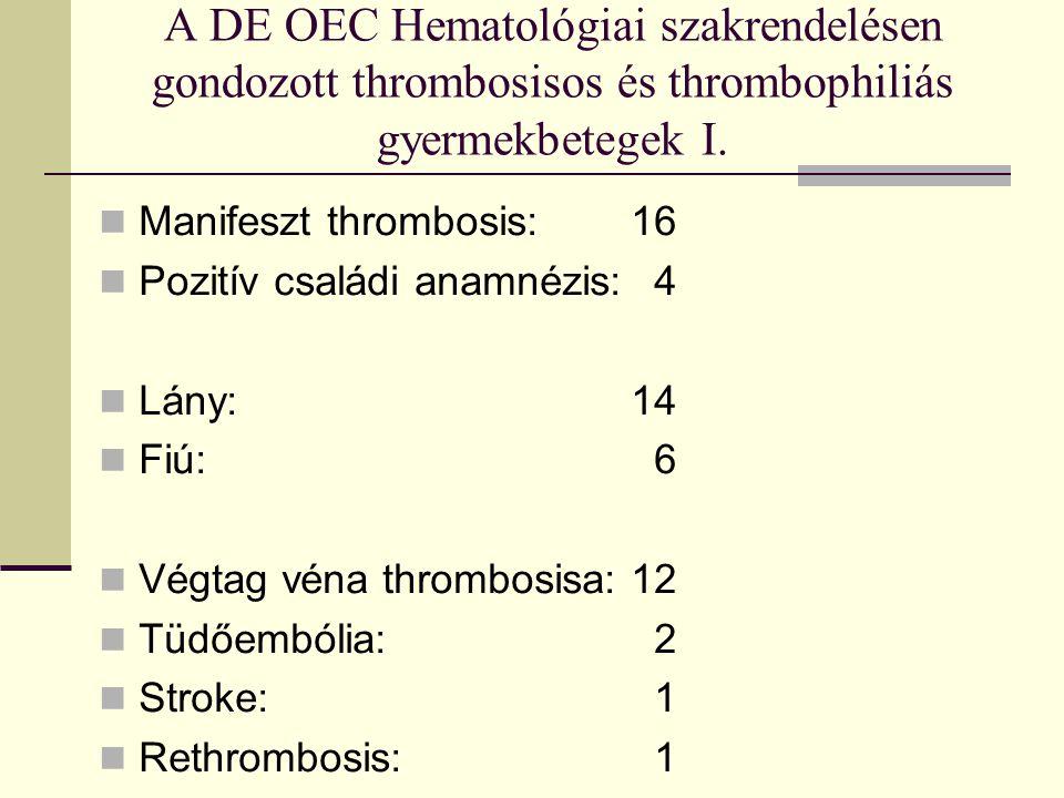 A DE OEC Hematológiai szakrendelésen gondozott thrombosisos és thrombophiliás gyermekbetegek I.  Manifeszt thrombosis:16  Pozitív családi anamnézis: