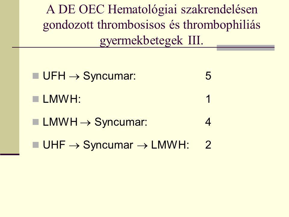 A DE OEC Hematológiai szakrendelésen gondozott thrombosisos és thrombophiliás gyermekbetegek III.  UFH  Syncumar:5  LMWH:1  LMWH  Syncumar:4  UH