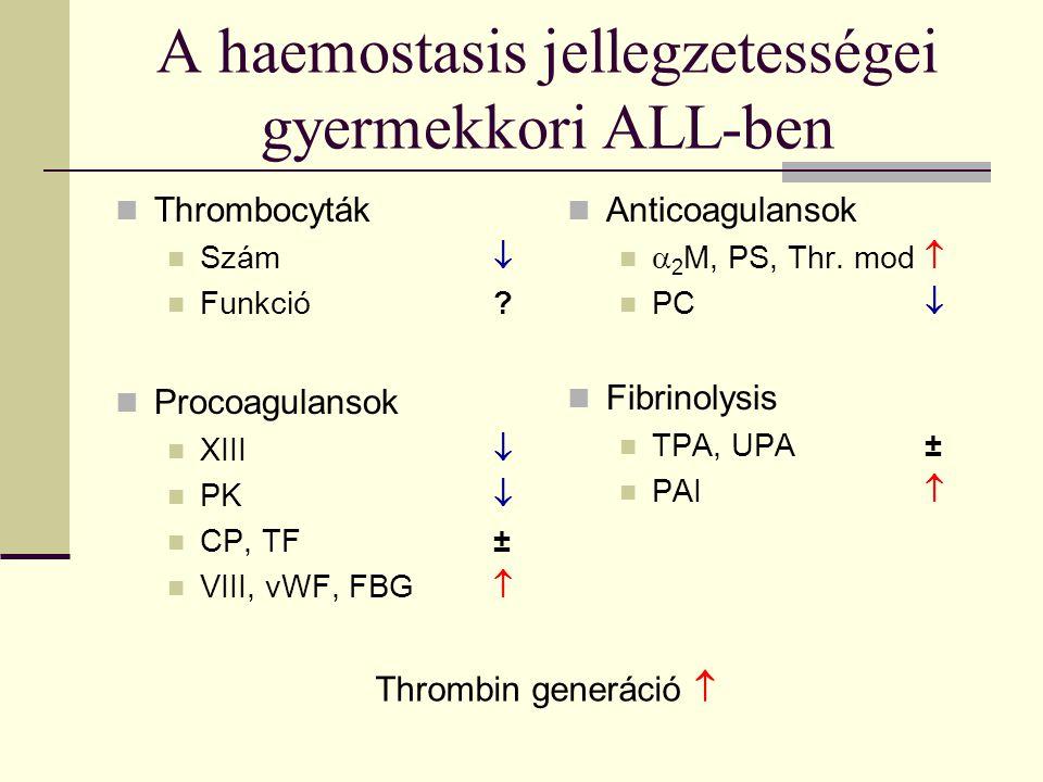 A haemostasis jellegzetességei gyermekkori ALL-ben  Thrombocyták  Szám   Funkció?  Procoagulansok  XIII   PK   CP, TF±  VIII, vWF, FBG  