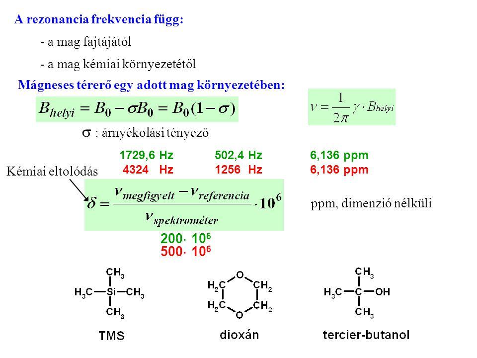 A rezonancia frekvencia függ: - a mag fajtájától - a mag kémiai környezetétől Mágneses térerő egy adott mag környezetében:  : árnyékolási tényező Kémiai eltolódás ppm, dimenzió nélküli 1729,6 Hz502,4 Hz6,136 ppm 4324 Hz1256 Hz6,136 ppm 500  10 6 200  10 6