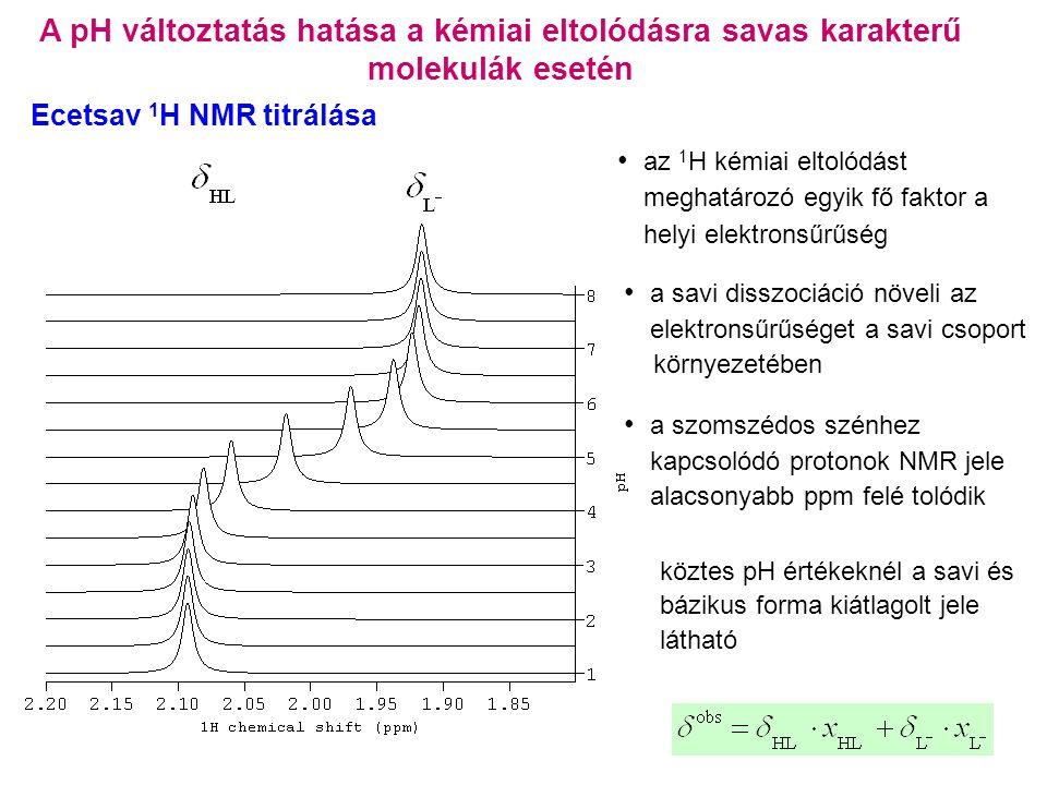 köztes pH értékeknél a savi és bázikus forma kiátlagolt jele látható Ecetsav 1 H NMR titrálása A pH változtatás hatása a kémiai eltolódásra savas karakterű molekulák esetén • az 1 H kémiai eltolódást meghatározó egyik fő faktor a helyi elektronsűrűség • a savi disszociáció növeli az elektronsűrűséget a savi csoport környezetében • a szomszédos szénhez kapcsolódó protonok NMR jele alacsonyabb ppm felé tolódik