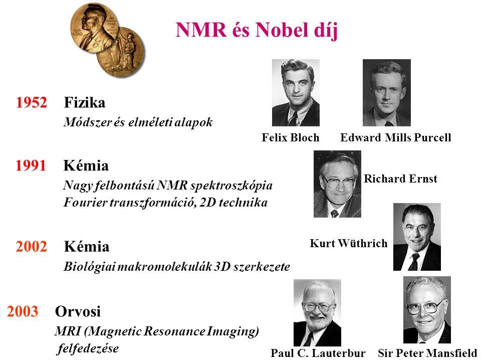1952Fizika Módszer és elméleti alapok Felix Bloch Edward Mills Purcell 1991Kémia Nagy felbontású NMR spektroszkópia Fourier transzformáció, 2D technika Richard Ernst 2002Kémia Biológiai makromolekulák 3D szerkezete Kurt Wüthrich NMR és Nobel díj 2003Orvosi MRI (Magnetic Resonance Imaging) felfedezése Paul C.