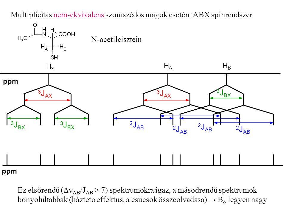 Multiplicitás nem-ekvivalens szomszédos magok esetén: ABX spinrendszer 3 J AX 3 J BX 3 J AX 2 J AB 3 J BX 2 J AB ppm HxHx HAHA HBHB N-acetilcisztein Ez elsőrendű (Δ  AB /J AB > 7) spektrumokra igaz, a másodrendű spektrumok bonyolultabbak (háztető effektus, a csúcsok összeolvadása) → B o legyen nagy