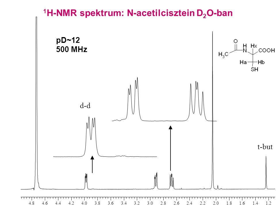 1 H-NMR spektrum: N-acetilcisztein D 2 O-ban pD~12 500 MHz t-but d-d
