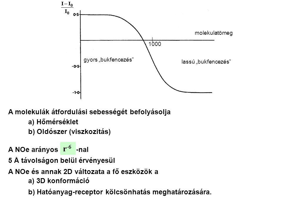 A molekulák átfordulási sebességét befolyásolja a) Hőmérséklet b) Oldószer (viszkozitás) A NOe arányos -nal r -6 5 Å távolságon belül érvényesül a) 3D konformáció b) Hatóanyag-receptor kölcsönhatás meghatározására.