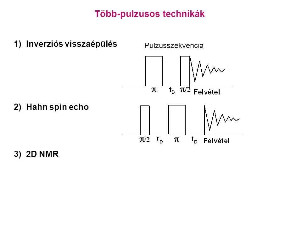 Több-pulzusos technikák 1) Inverziós visszaépülés 2) Hahn spin echo Pulzusszekvencia 3) 2D NMR