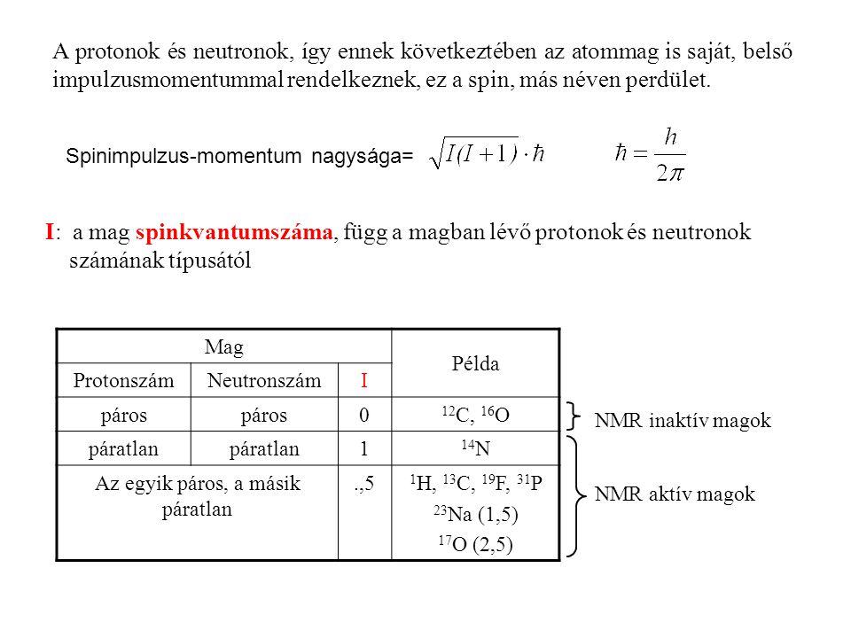 A protonok és neutronok, így ennek következtében az atommag is saját, belső impulzusmomentummal rendelkeznek, ez a spin, más néven perdület.