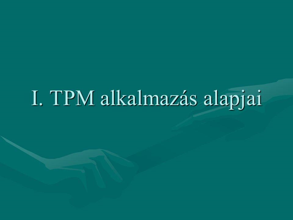 I. TPM alkalmazás alapjai