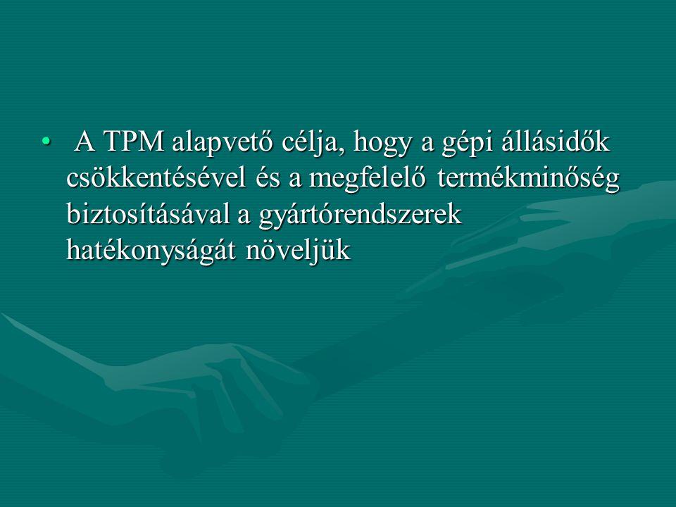 • A TPM alapvető célja, hogy a gépi állásidők csökkentésével és a megfelelő termékminőség biztosításával a gyártórendszerek hatékonyságát növeljük