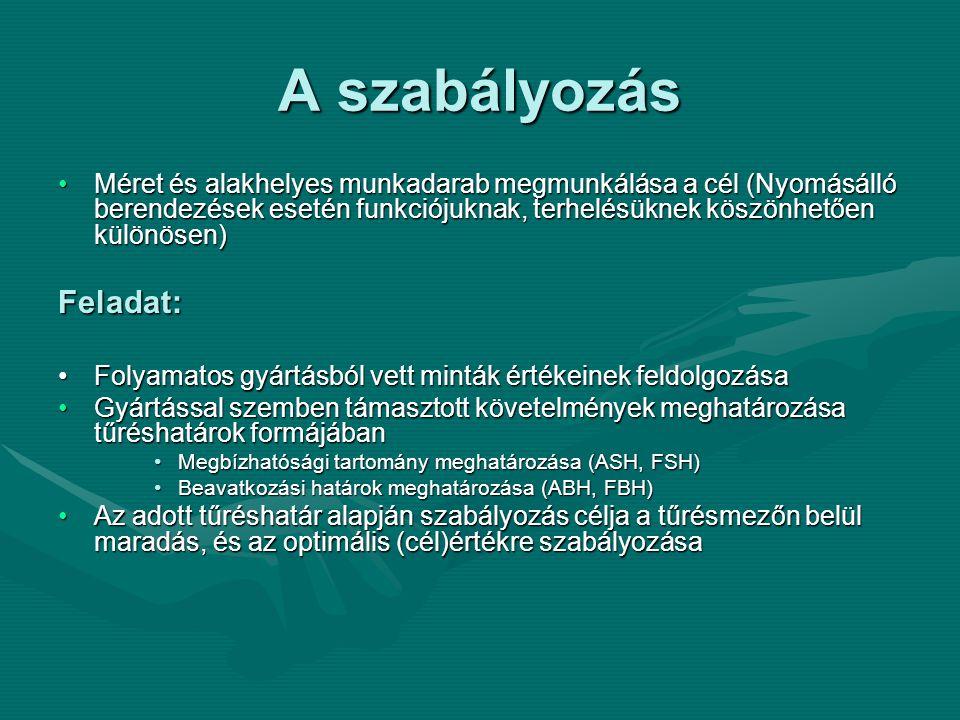 A szabályozás •Méret és alakhelyes munkadarab megmunkálása a cél (Nyomásálló berendezések esetén funkciójuknak, terhelésüknek köszönhetően különösen)