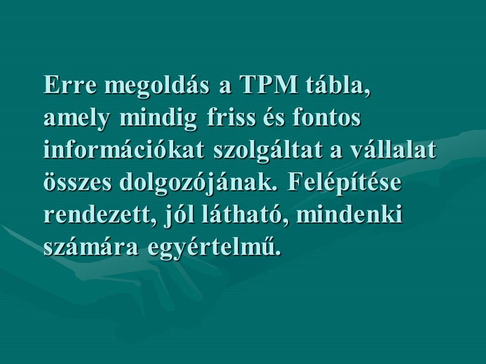 Erre megoldás a TPM tábla, amely mindig friss és fontos információkat szolgáltat a vállalat összes dolgozójának. Felépítése rendezett, jól látható, mi