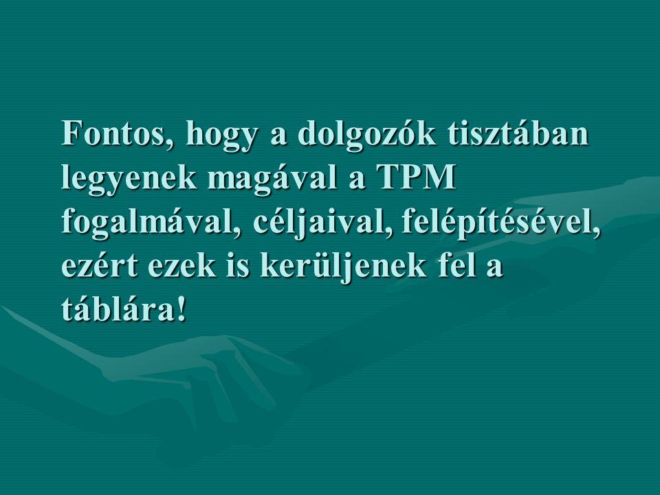 Fontos, hogy a dolgozók tisztában legyenek magával a TPM fogalmával, céljaival, felépítésével, ezért ezek is kerüljenek fel a táblára!