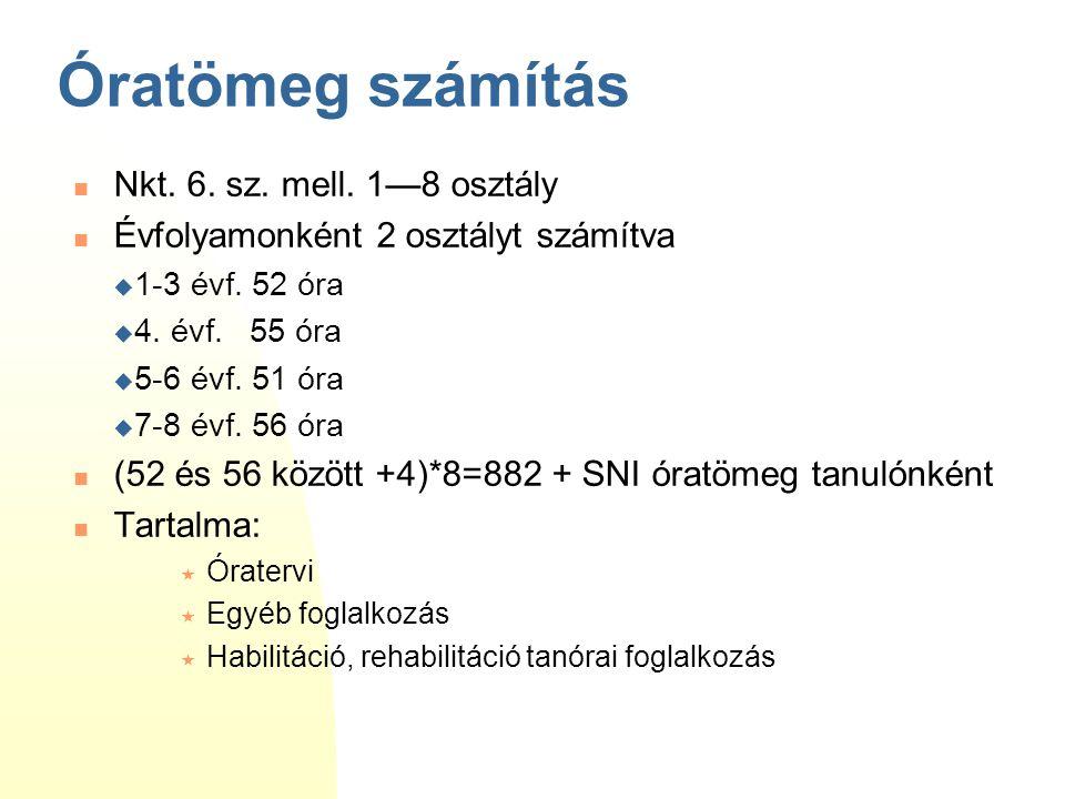 Óratömeg számítás  Nkt. 6. sz. mell. 1—8 osztály  Évfolyamonként 2 osztályt számítva  1-3 évf. 52 óra  4. évf. 55 óra  5-6 évf. 51 óra  7-8 évf.