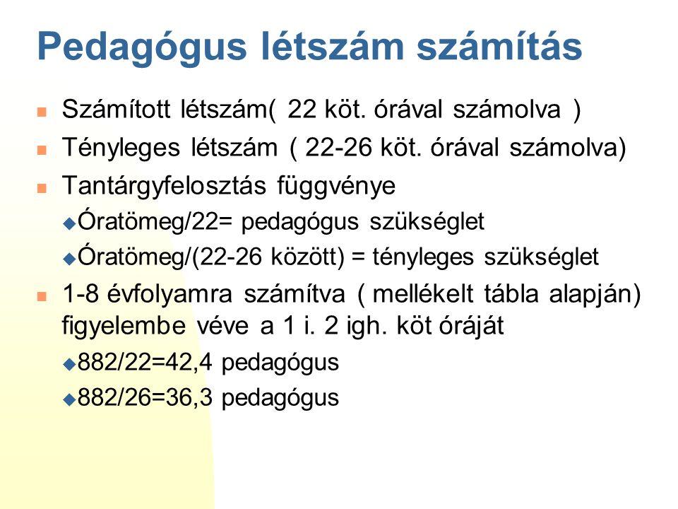 Pedagógus létszám számítás  Számított létszám( 22 köt. órával számolva )  Tényleges létszám ( 22-26 köt. órával számolva)  Tantárgyfelosztás függvé