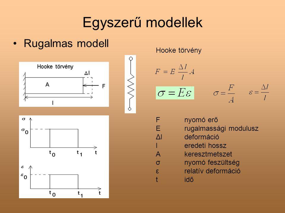 Egyszerű modellek •Rugalmas modell Hooke törvény Fnyomó erő Erugalmassági modulusz Δldeformáció leredeti hossz Akeresztmetszet σnyomó feszültség εrela