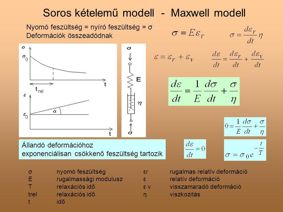 Soros kételemű modell - Maxwell modell Állandó deformációhoz exponenciálisan csökkenő feszültség tartozik σnyomó feszültség εrrugalmas relatív deformá