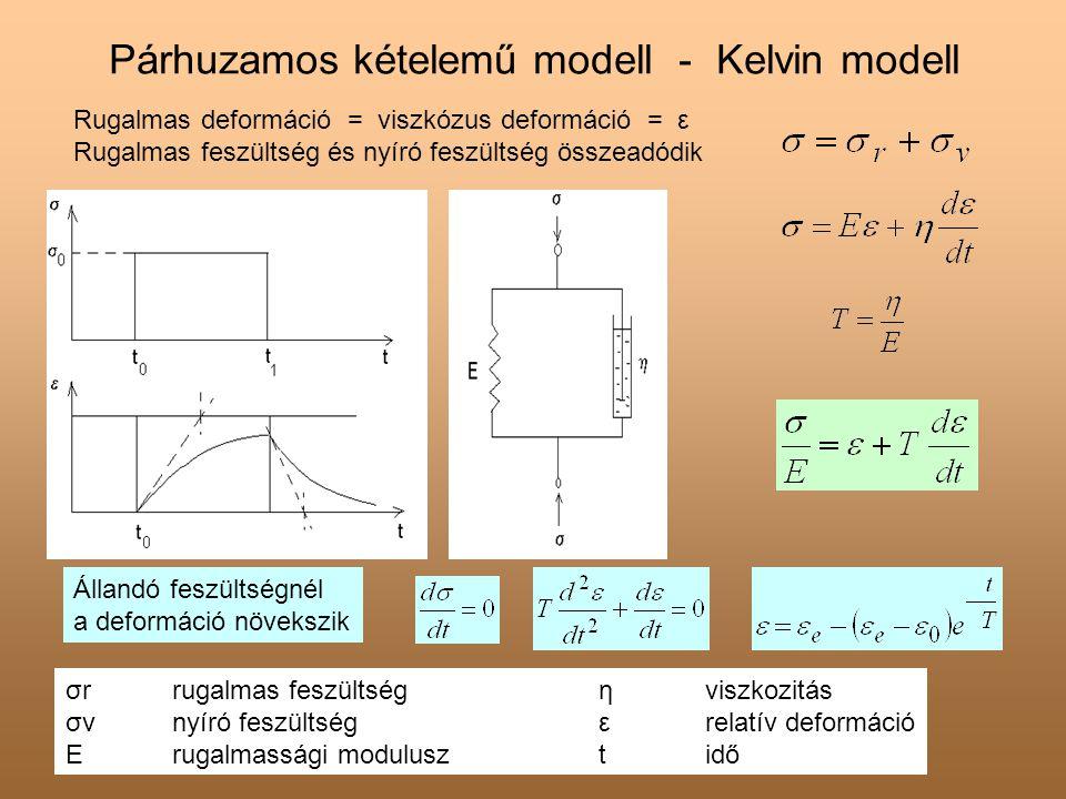 Párhuzamos kételemű modell - Kelvin modell Rugalmas deformáció = viszkózus deformáció = ε Rugalmas feszültség és nyíró feszültség összeadódik σrrugalm