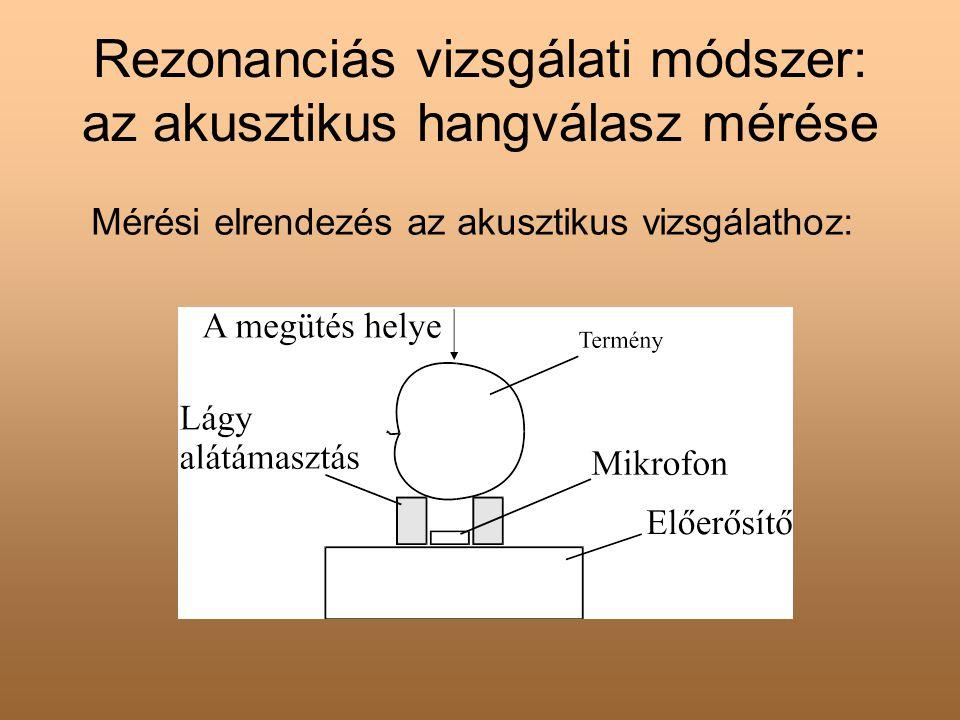 Rezonanciás vizsgálati módszer: az akusztikus hangválasz mérése Mérési elrendezés az akusztikus vizsgálathoz: