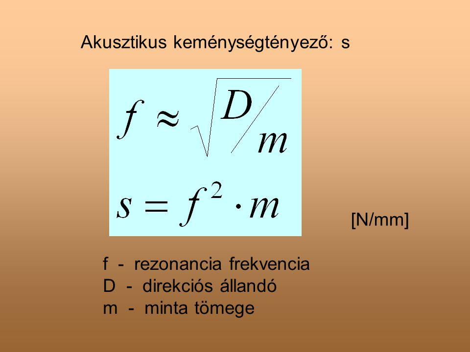 Akusztikus keménységtényező: s [N/mm] f - rezonancia frekvencia D - direkciós állandó m - minta tömege