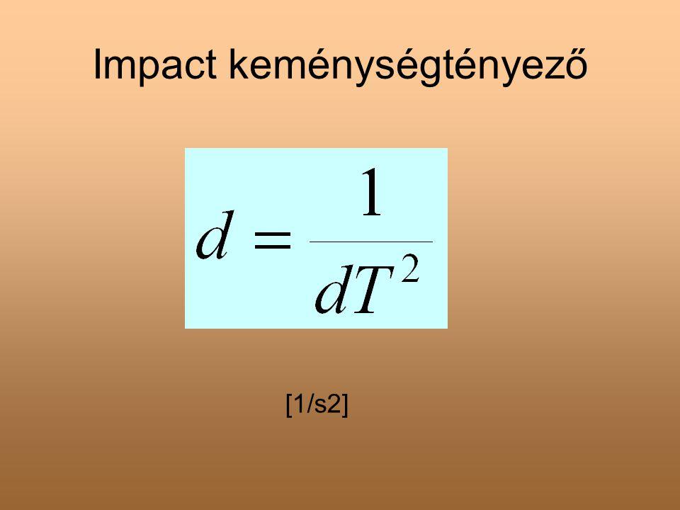 Impact keménységtényező [1/s2]