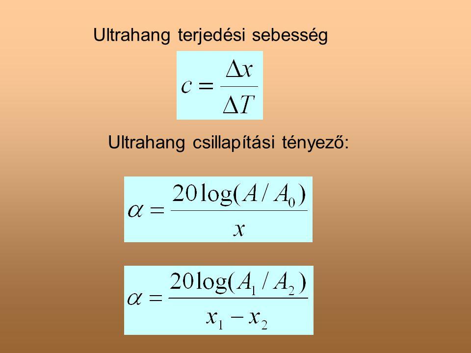 Ultrahang terjedési sebesség Ultrahang csillapítási tényező: