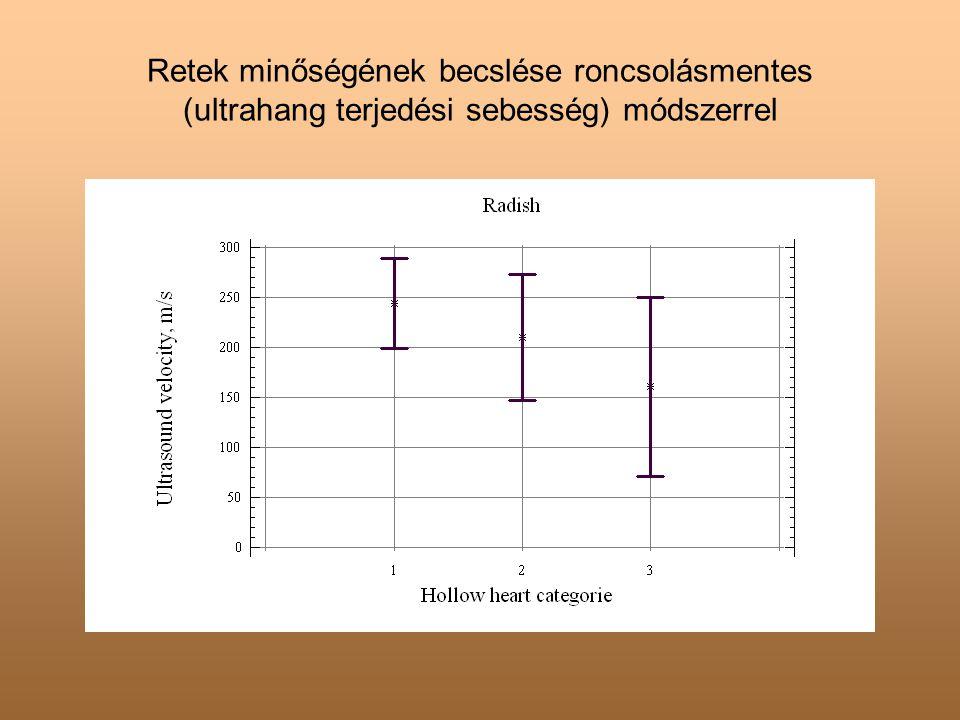 Retek minőségének becslése roncsolásmentes (ultrahang terjedési sebesség) módszerrel