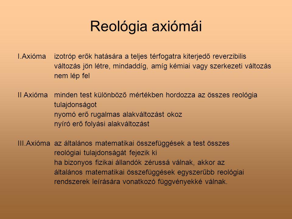 Reológia axiómái I.Axióma izotróp erők hatására a teljes térfogatra kiterjedő reverzibilis változás jön létre, mindaddíg, amíg kémiai vagy szerkezeti