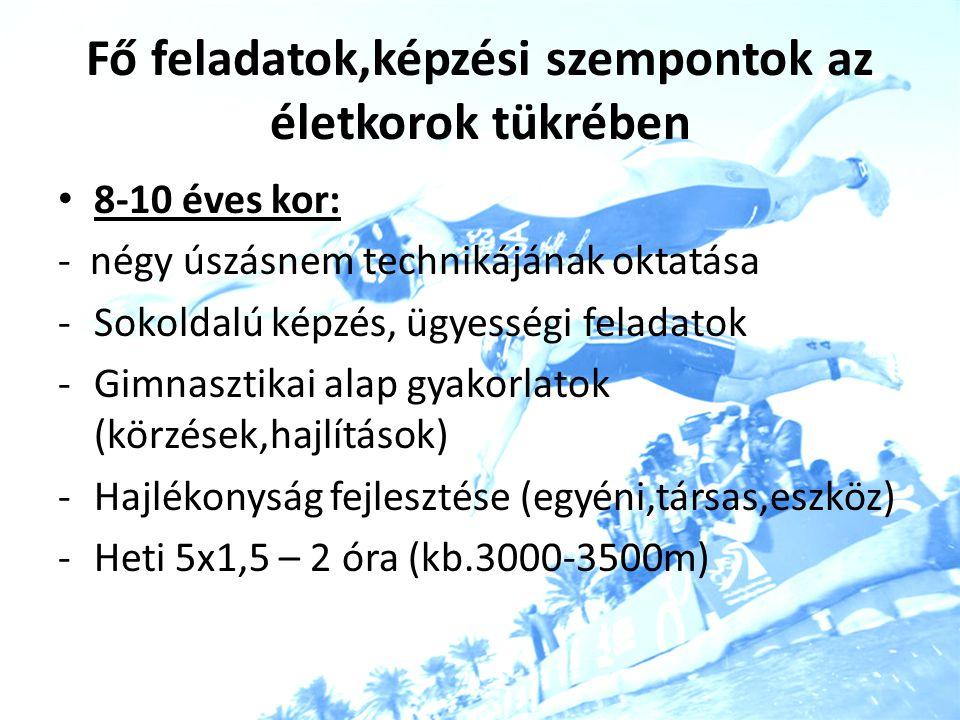 Fő feladatok,képzési szempontok az életkorok tükrében • 8-10 éves kor: - négy úszásnem technikájának oktatása -Sokoldalú képzés, ügyességi feladatok -