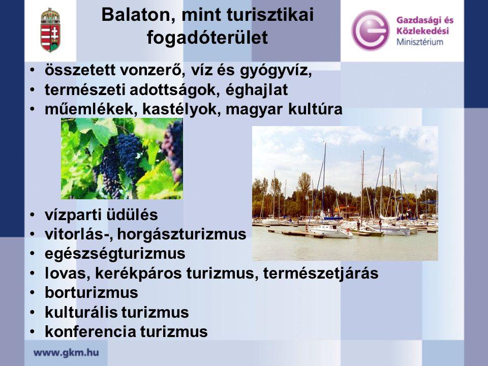 Balaton, mint turisztikai fogadóterület •összetett vonzerő, víz és gyógyvíz, •természeti adottságok, éghajlat •műemlékek, kastélyok, magyar kultúra •vízparti üdülés •vitorlás-, horgászturizmus •egészségturizmus •lovas, kerékpáros turizmus, természetjárás •borturizmus •kulturális turizmus •konferencia turizmus