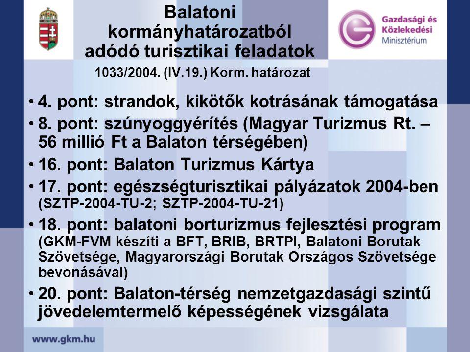 Balatoni kormányhatározatból adódó turisztikai feladatok 1033/2004.
