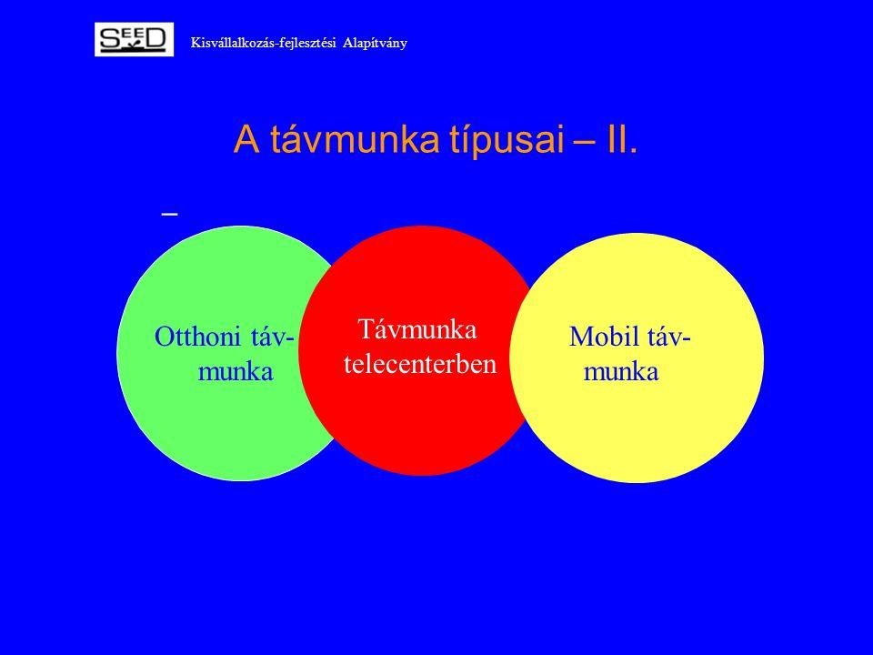 Kisvállalkozás-fejlesztési Alapítvány A távmunka típusai – II. – Mobil táv- munka Otthoni táv- munka Távmunka telecenterben