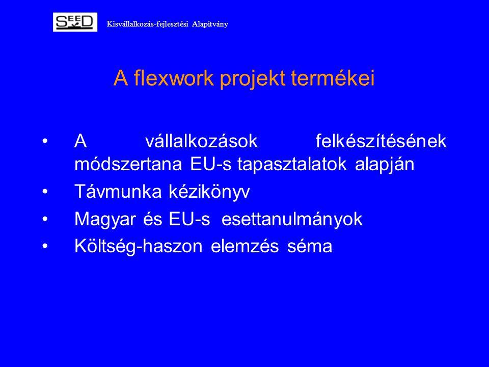 Kisvállalkozás-fejlesztési Alapítvány A flexwork projekt termékei •A vállalkozások felkészítésének módszertana EU-s tapasztalatok alapján •Távmunka ké