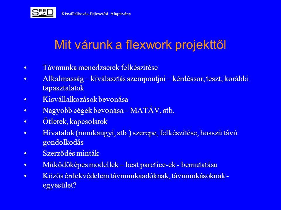 Kisvállalkozás-fejlesztési Alapítvány Mit várunk a flexwork projekttől •Távmunka menedzserek felkészítése •Alkalmasság – kiválasztás szempontjai – kér