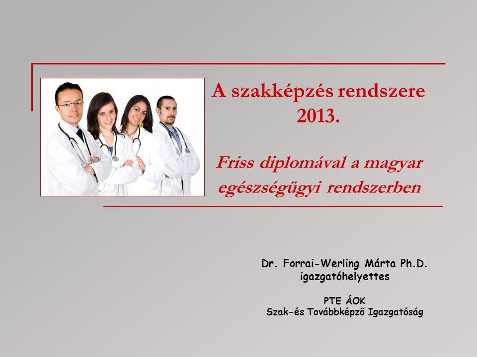 A szakképzés rendszere 2013. Friss diplomával a magyar egészségügyi rendszerben Dr. Forrai-Werling Márta Ph.D. igazgatóhelyettes PTE ÁOK Szak-és Továb