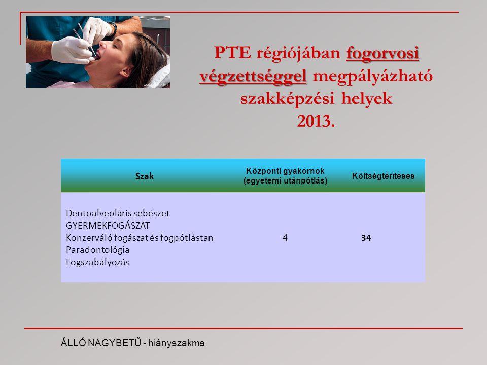 fogorvosi végzettséggel PTE régiójában fogorvosi végzettséggel megpályázható szakképzési helyek 2013. ÁLLÓ NAGYBETŰ - hiányszakma Szak Központi gyakor