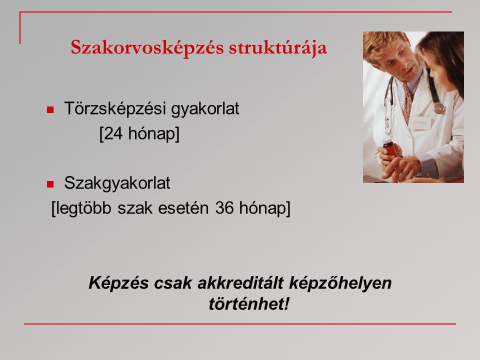 Szakorvosképzés struktúrája  Törzsképzési gyakorlat [24 hónap]  Szakgyakorlat [legtöbb szak esetén 36 hónap] Képzés csak akkreditált képzőhelyen tör