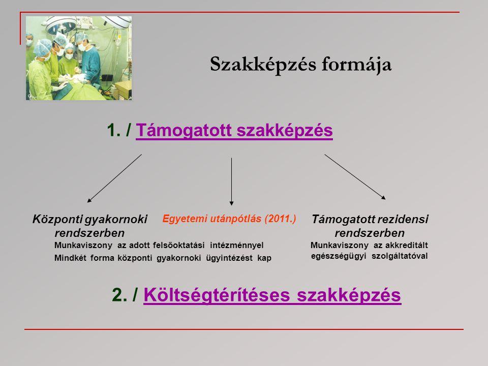  Központi gyakornok és KK rezidensi helyre pályázók jelentkezés: augusztus 1.