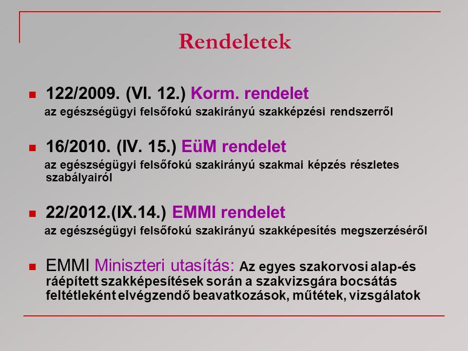 Rendeletek  122/2009. (VI. 12.) Korm. rendelet az egészségügyi felsőfokú szakirányú szakképzési rendszerről  16/2010. (IV. 15.) EüM rendelet az egés