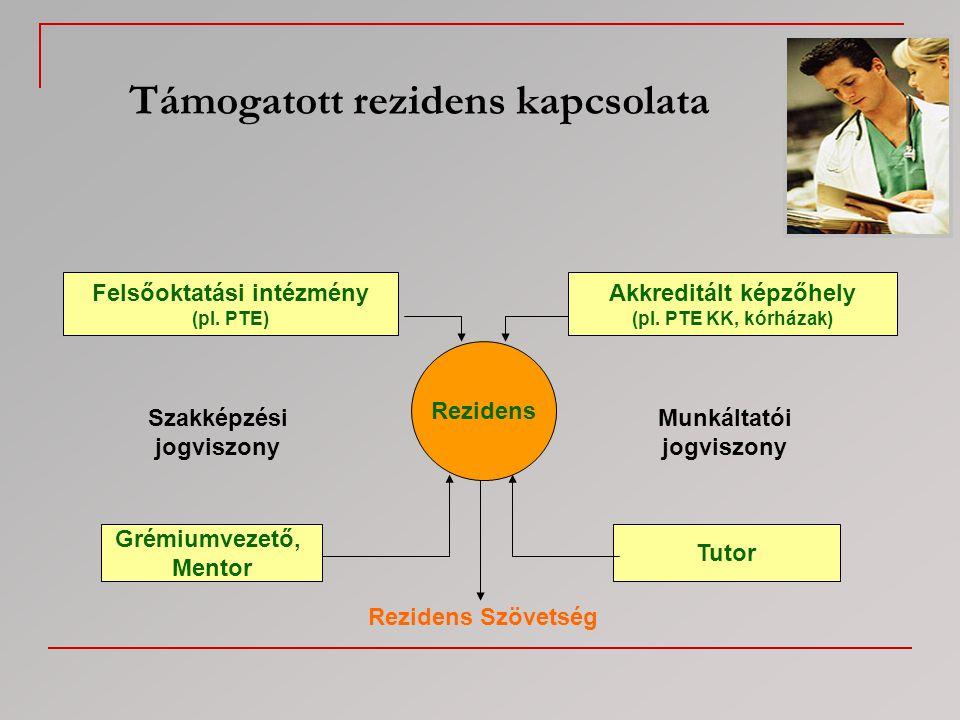 Rendeletek  122/2009.(VI. 12.) Korm.