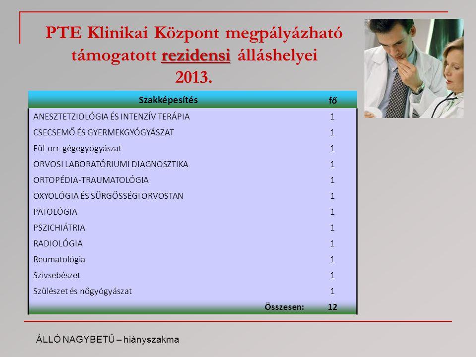 általános orvos PTE régiójában általános orvos végzettséggel megpályázható központi gyakornoki helyek 2013.